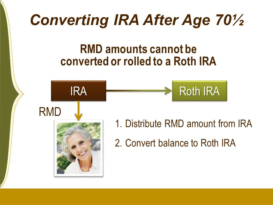 Converting IRA After Age 70½ RMD amounts cannot be converted or rolled to a Roth IRA IRAIRA Roth IRA 1.Distribute RMD amount from IRA 2.Convert balanc
