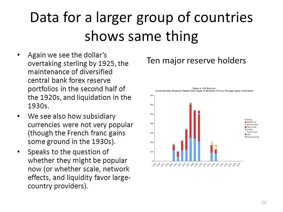 Data for a larger group of countries shows same thing Again we see the dollar's overtaking sterling by 1925, the maintenance of diversified central bank forex reserve portfolios in the second half of the 1920s, and liquidation in the 1930s.