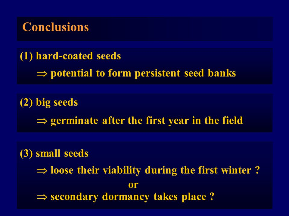 Conclusions (1) hard-coated seeds (2) big seeds (3) small seeds  loose their viability during the first winter .