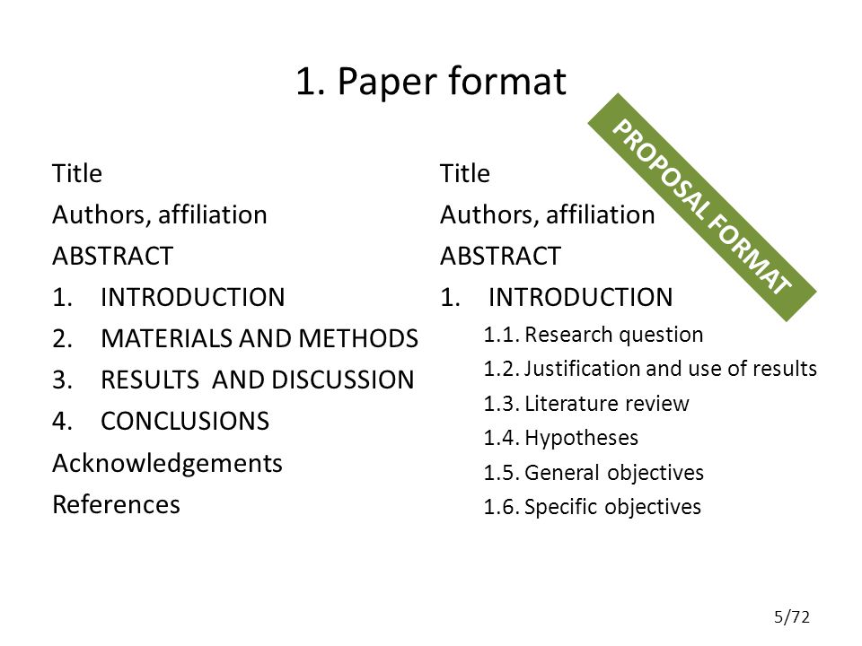 1. Paper format Title Authors, affiliation ABSTRACT 1.INTRODUCTION 2.MATERIALS AND METHODS 3.RESULTS AND DISCUSSION 4.CONCLUSIONS Acknowledgements Ref