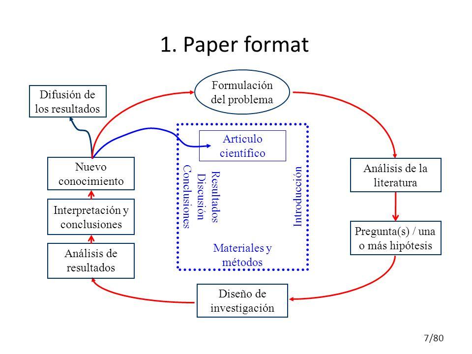 1. Paper format Difusión de los resultados Articulo científico Introducción Materiales y métodos Resultados Discusión Conclusiones Pregunta(s) / una o
