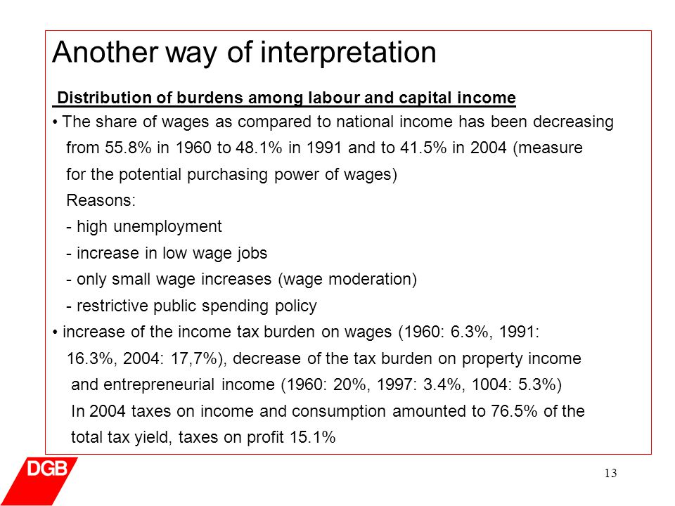 13 Another way of interpretation Distribution of burdens among labour and capital income The share of wages as compared to national income has been decreasing from 55.8% in 1960 to 48.1% in 1991 and to 41.5% in 2004 (measure for the potential purchasing power of wages) Reasons: - high unemployment - increase in low wage jobs - only small wage increases (wage moderation) - restrictive public spending policy increase of the income tax burden on wages (1960: 6.3%, 1991: 16.3%, 2004: 17,7%), decrease of the tax burden on property income and entrepreneurial income (1960: 20%, 1997: 3.4%, 1004: 5.3%) In 2004 taxes on income and consumption amounted to 76.5% of the total tax yield, taxes on profit 15.1%
