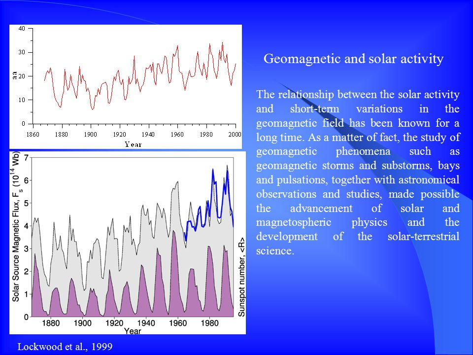 Geomagnetic and solar activity Lockwood et al., 1999 The relationship between the solar activity and short-term variations in the geomagnetic field has been known for a long time.
