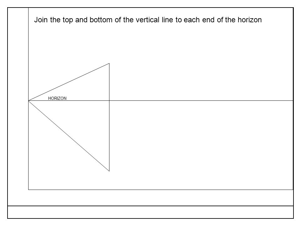 Join the top and bottom of the vertical line to each end of the horizon HORIZON
