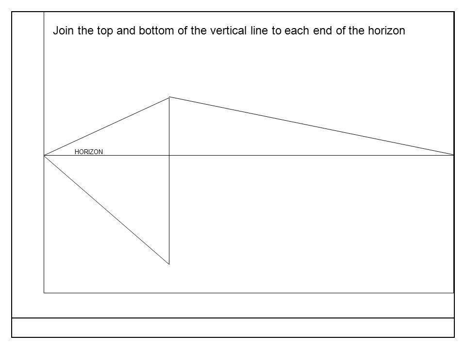 Join the top and bottom of the vertical line to each end of the horizon