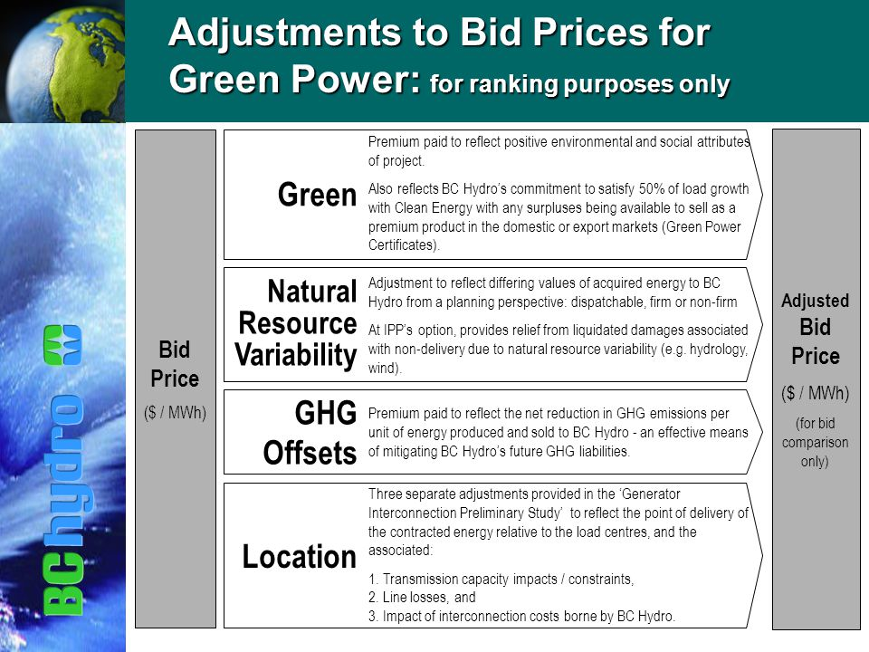 Adjustments to Bid Prices for Green Power: for ranking purposes only Bid Price ($ / MWh) Adjusted Bid Price ($ / MWh) (for bid comparison only) Premium paid to reflect positive environmental and social attributes of project.
