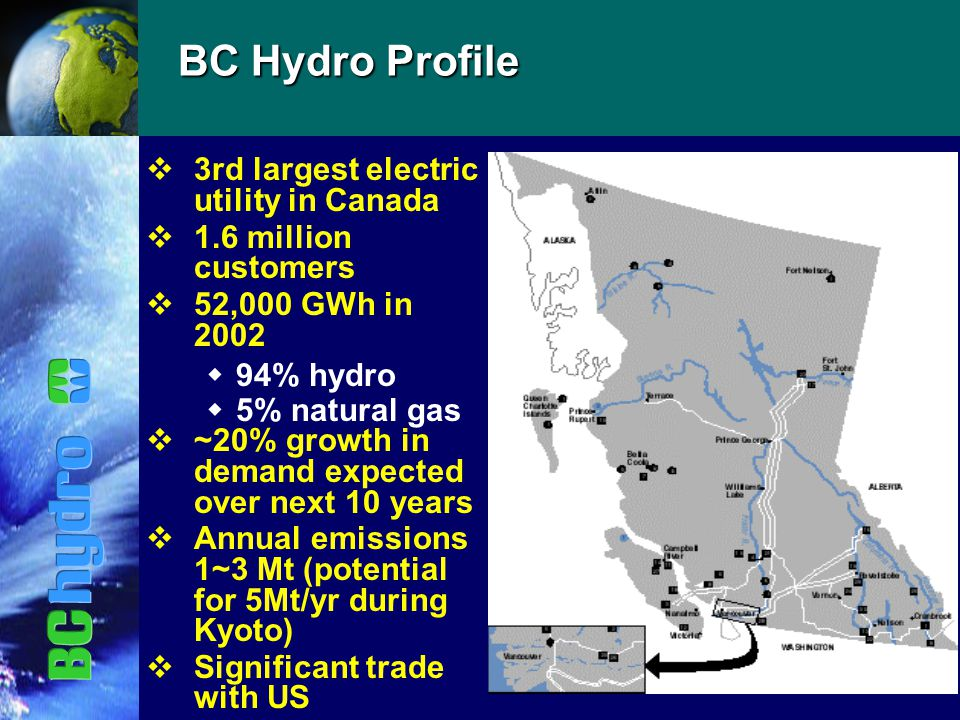 BC Hydro Profile v3rd largest electric utility in Canada v1.6 million customers v52,000 GWh in 2002  94% hydro  5% natural gas v~20% growth in demand expected over next 10 years vAnnual emissions 1~3 Mt (potential for 5Mt/yr during Kyoto) vSignificant trade with US