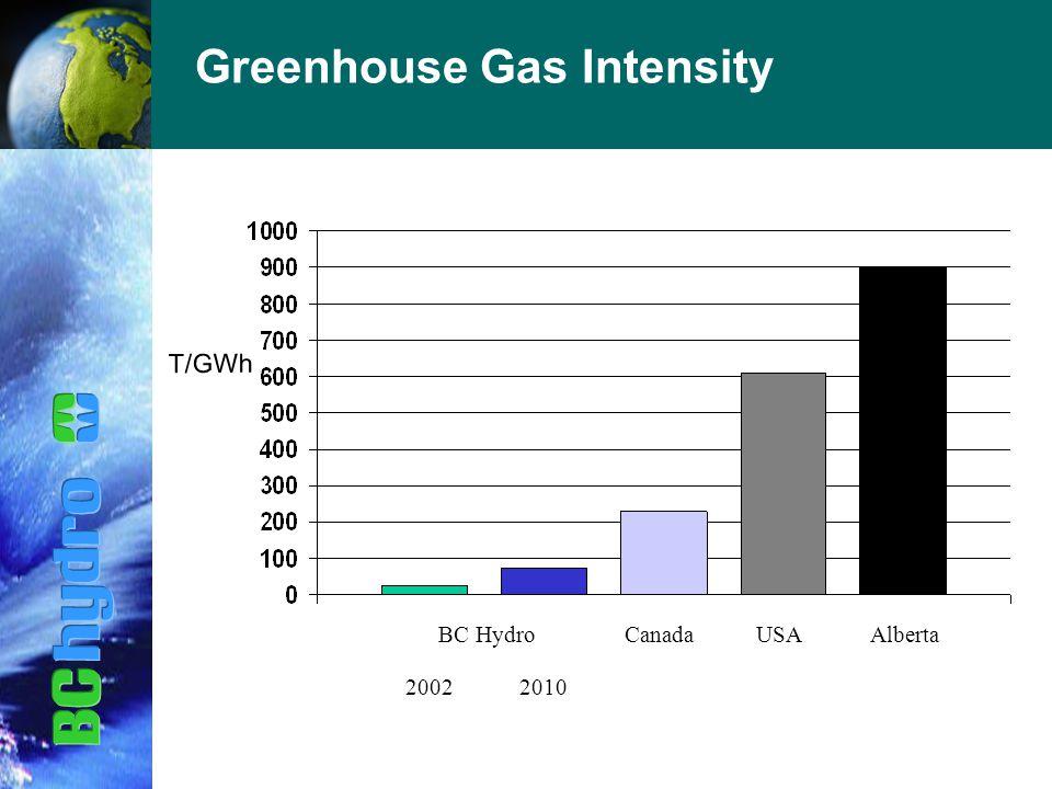 BC HydroCanadaUSAAlberta T/GWh Greenhouse Gas Intensity 20022010