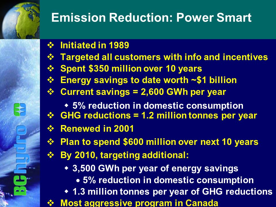 Emission Reduction: Power Smart vInitiated in 1989 vTargeted all customers with info and incentives vSpent $350 million over 10 years vEnergy savings to date worth ~$1 billion vCurrent savings = 2,600 GWh per year  5% reduction in domestic consumption vGHG reductions = 1.2 million tonnes per year vRenewed in 2001 vPlan to spend $600 million over next 10 years vBy 2010, targeting additional:  3,500 GWh per year of energy savings  5% reduction in domestic consumption  1.3 million tonnes per year of GHG reductions vMost aggressive program in Canada