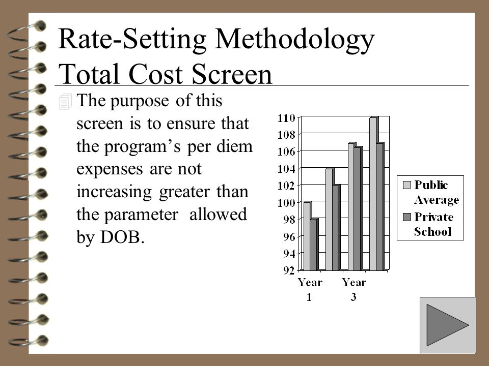 Rate-Setting Methodology, cont'd. 4 Offsetting revenues are subtracted from expenses to reduce the expenses funded by other sources (i.e., Medicaid, B