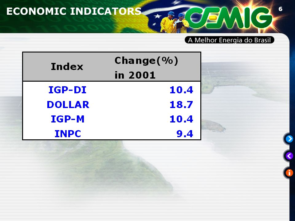 6 ECONOMIC INDICATORS