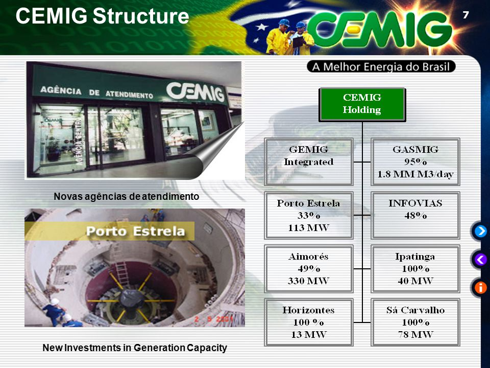 7 CEMIG Structure Novas agências de atendimento New Investments in Generation Capacity
