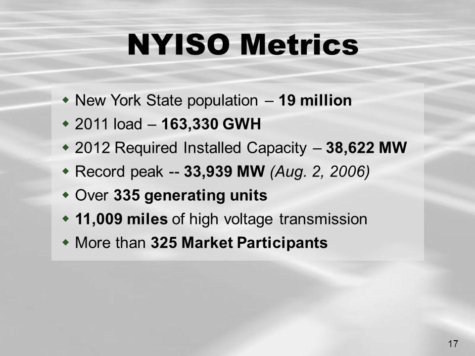 17 NYISO Metrics  New York State population – 19 million  2011 load – 163,330 GWH  2012 Required Installed Capacity – 38,622 MW  Record peak -- 33,939 MW (Aug.