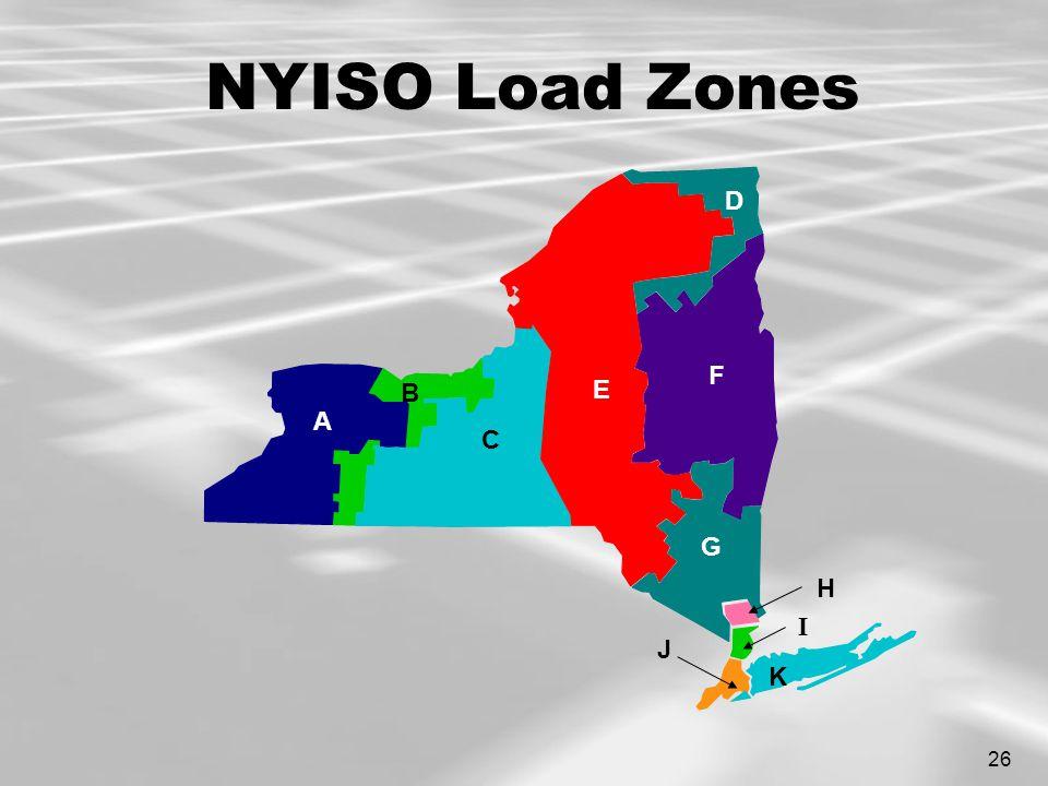 26 NYISO Load Zones A C E F I J H B D G K