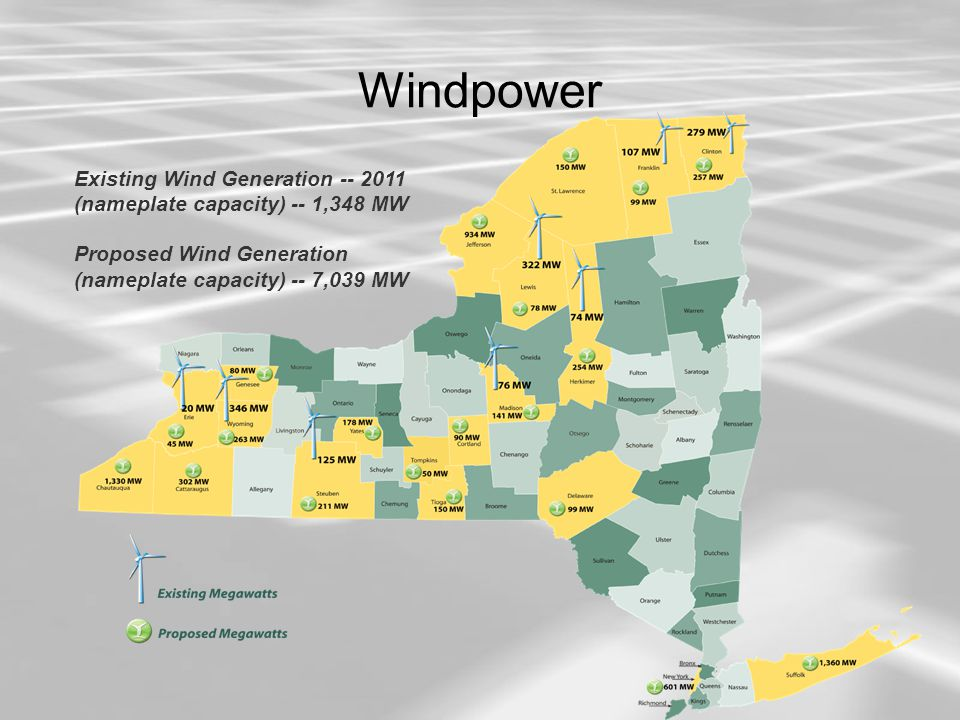 Windpower Existing Wind Generation -- 2011 (nameplate capacity) -- 1,348 MW Proposed Wind Generation (nameplate capacity) -- 7,039 MW