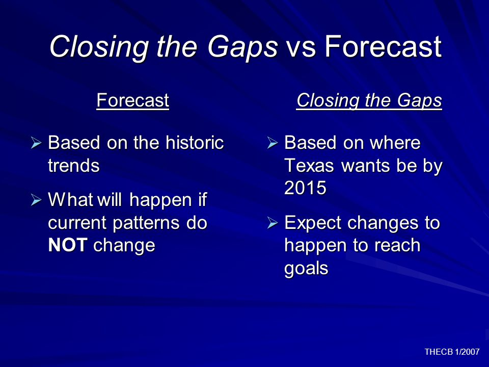 THECB 1/2007 Closing the Gaps vs Forecast Closing the Gaps  Based on where Texas wants be by 2015  Expect changes to happen to reach goals Forecast  Based on the historic trends  What will happen if current patterns do NOT change