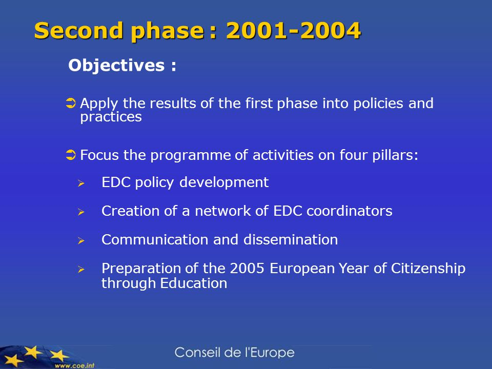 Objectives :  Apply the results of the first phase into policies and practices  Focus the programme of activities on four pillars:  EDC policy development  Creation of a network of EDC coordinators  Communication and dissemination  Preparation of the 2005 European Year of Citizenship through Education Second phase: 2001-2004 Second phase : 2001-2004