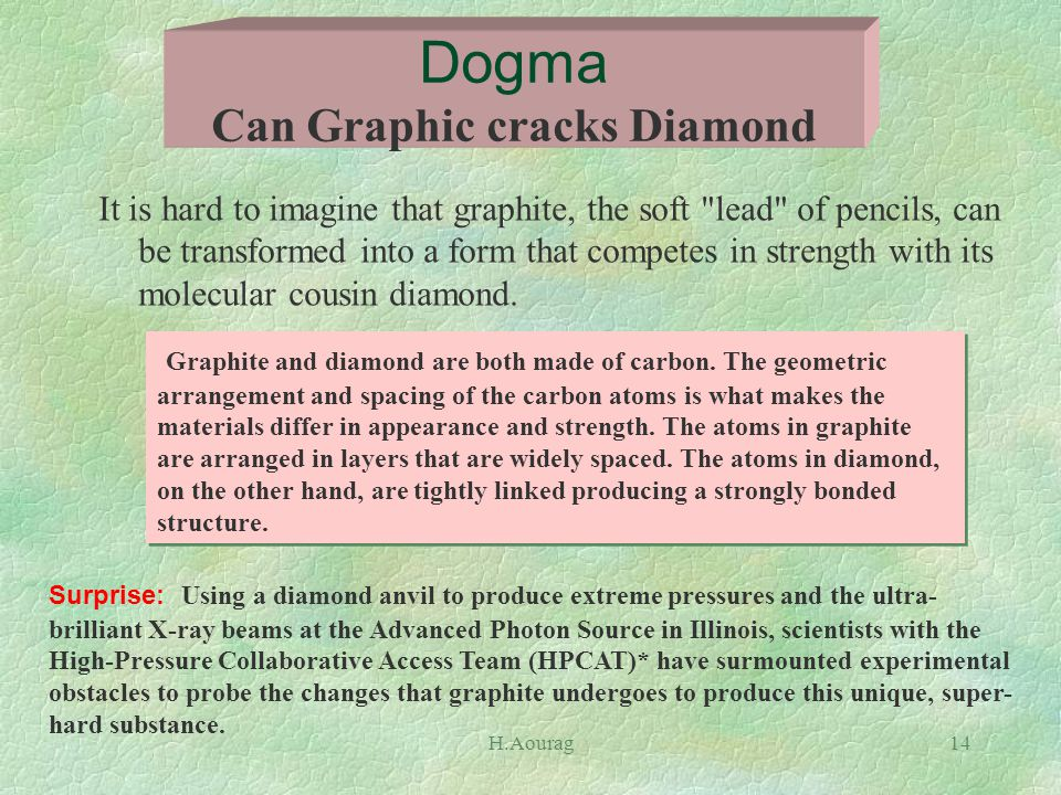 H.Aourag14 It is hard to imagine that graphite, the soft lead of pencils, can be transformed into a form that competes in strength with its molecular cousin diamond.
