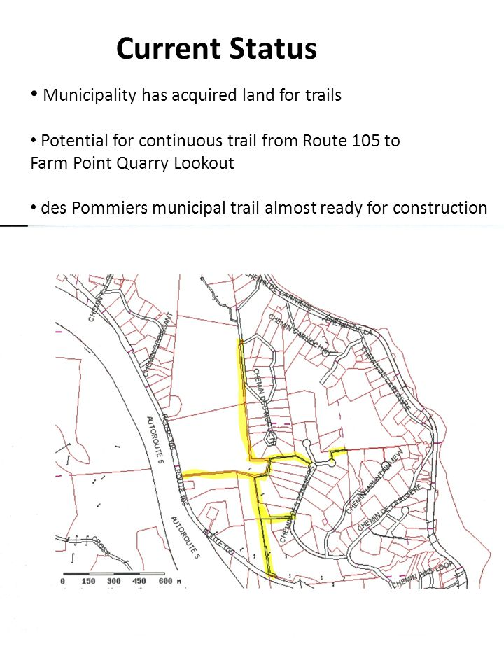 Current Status Municipality has acquired land for trails Potential for continuous trail from Route 105 to Farm Point Quarry Lookout des Pommiers municipal trail almost ready for construction