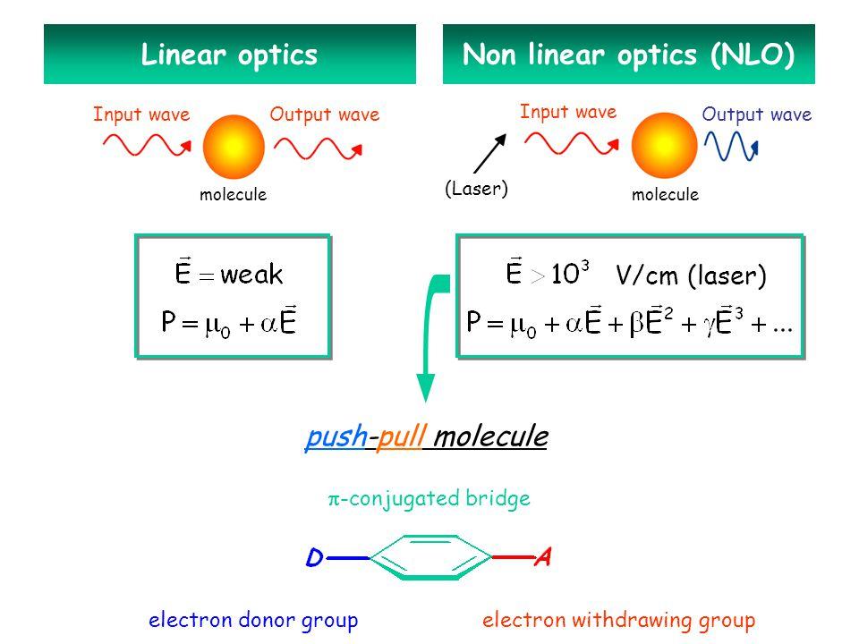 Molecular model + 4 =