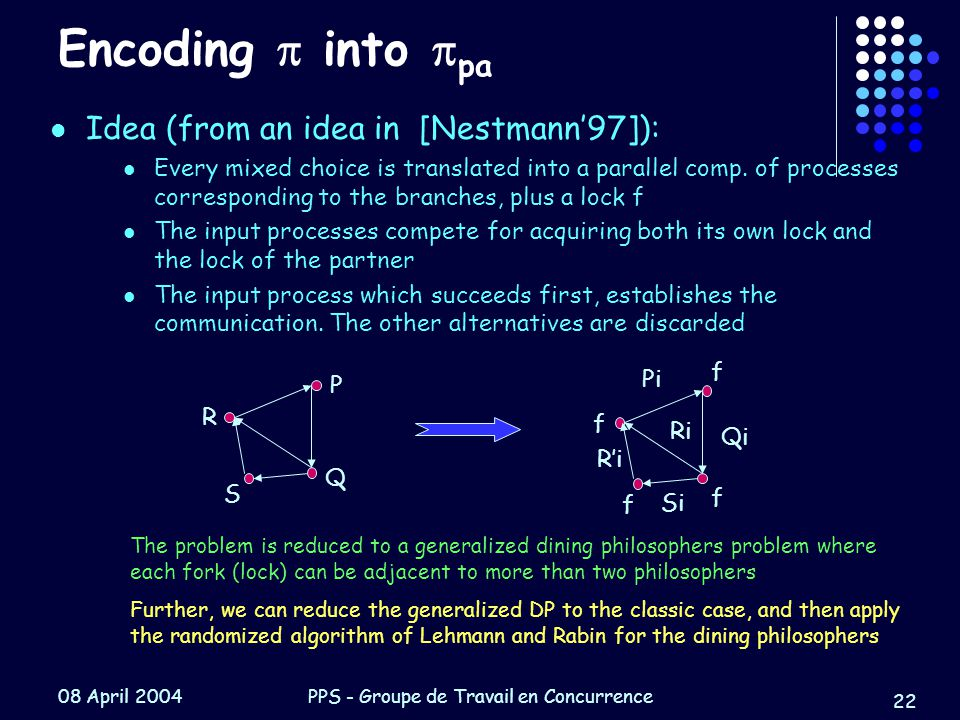 08 April 2004PPS - Groupe de Travail en Concurrence 22 Encoding  into  pa Idea (from an idea in [Nestmann'97]): Every mixed choice is translated into a parallel comp.