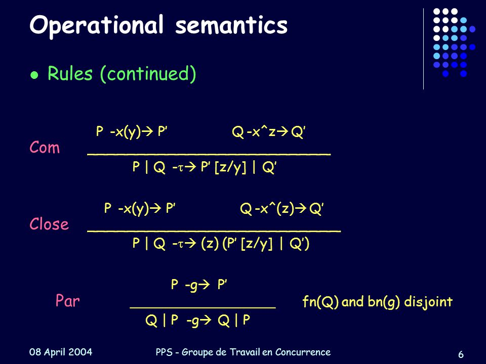 08 April 2004PPS - Groupe de Travail en Concurrence 6 Operational semantics Rules (continued) P -x(y)  P' Q -x^z  Q' Com ________________________ P | Q -   P' [z/y] | Q' P -x(y)  P' Q -x^(z)  Q' Close _________________________ P | Q -   (z) (P' [z/y] | Q') P -g  P' Par _________________ fn(Q) and bn(g) disjoint Q | P -g  Q | P
