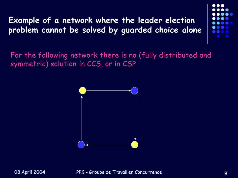 08 April 2004PPS - Groupe de Travail en Concurrence 9 Example of a network where the leader election problem cannot be solved by guarded choice alone For the following network there is no (fully distributed and symmetric) solution in CCS, or in CSP