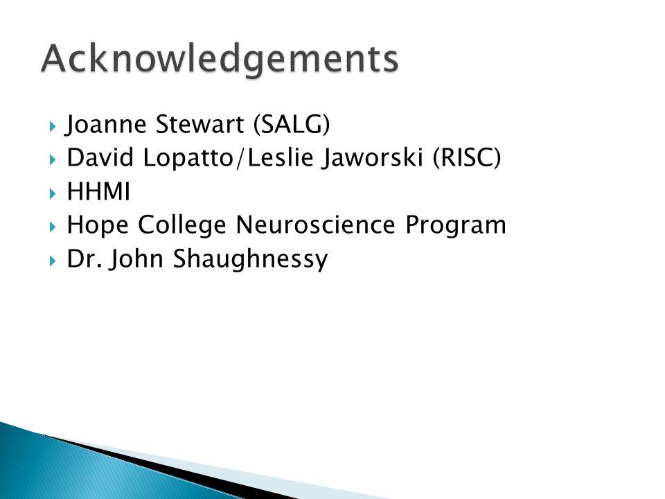  Joanne Stewart (SALG)  David Lopatto/Leslie Jaworski (RISC)  HHMI  Hope College Neuroscience Program  Dr. John Shaughnessy