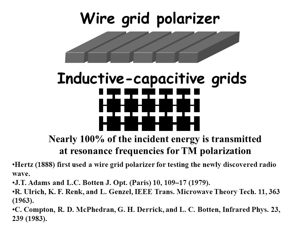 Wire grid polarizer Inductive-capacitive grids Hertz (1888) first used a wire grid polarizer for testing the newly discovered radio wave.