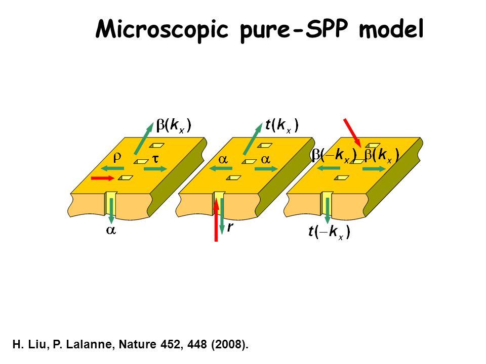 Microscopic pure-SPP model H. Liu, P. Lalanne, Nature 452, 448 (2008).