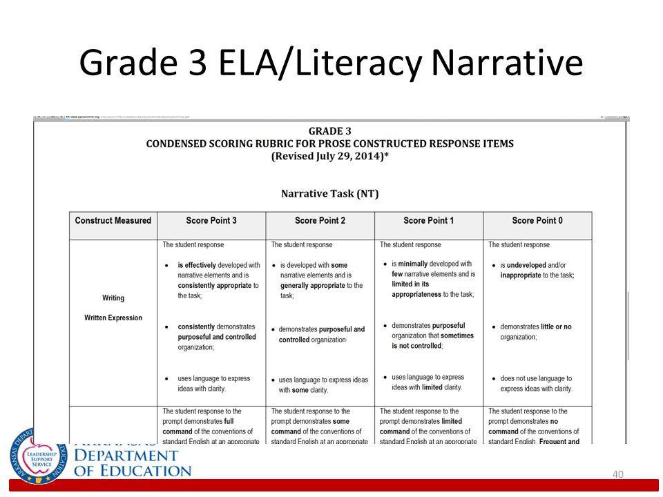 Grade 3 ELA/Literacy Narrative 40