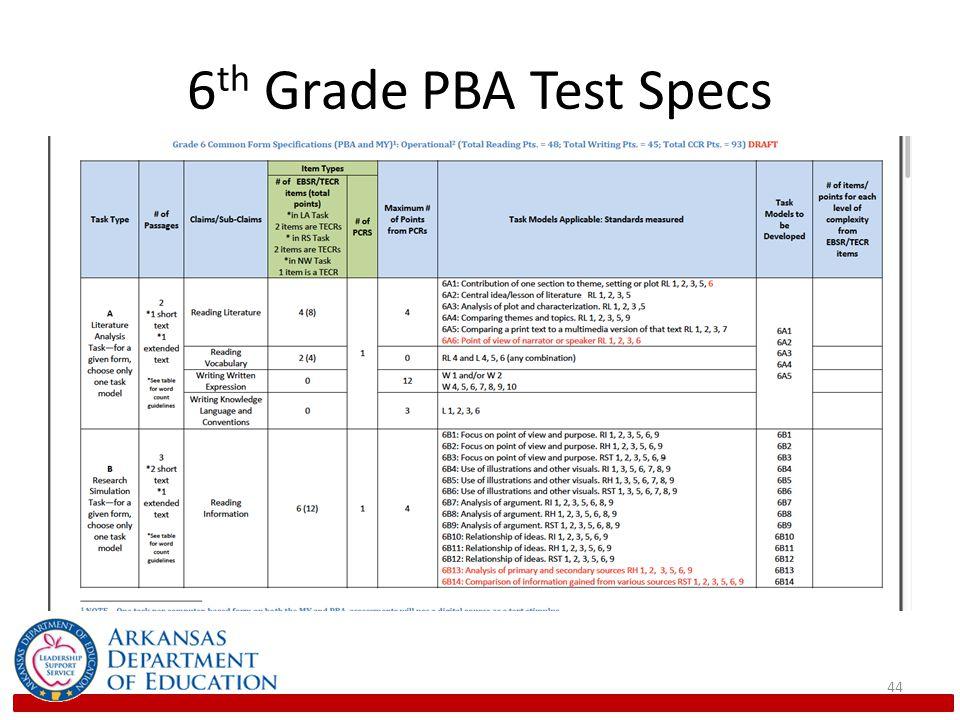6 th Grade PBA Test Specs 44