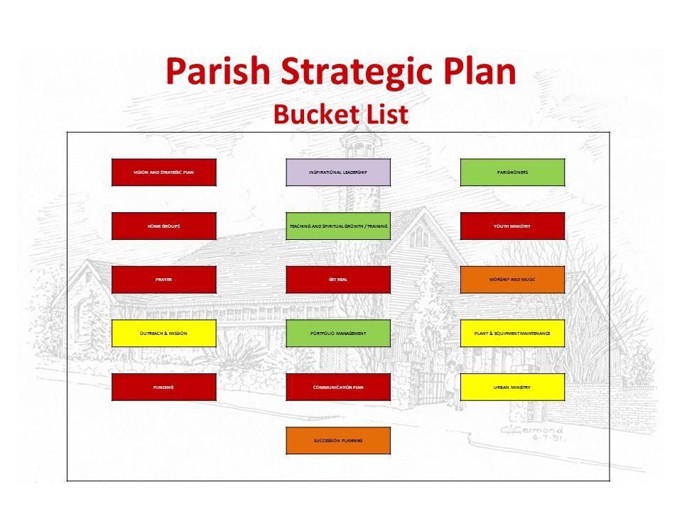 Parish Strategic Plan Bucket List VISION AND STRATEGIC PLANINSPIRATIONAL LEADERSHIPPARISHIONERS HOME GROUPSTEACHING AND SPIRITUAL GROWTH / TRAININGYOUTH MINISTRY PRAYERGET REALWORSHIP AND MUSIC OUTREACH & MISSIONPORTFOLIO MANAGEMENTPLANT & EQUIPMENT MAINTENANCE FUNDINGCOMMUNICATION PLANURBAN MINISTRY SUCCESSION PLANNING