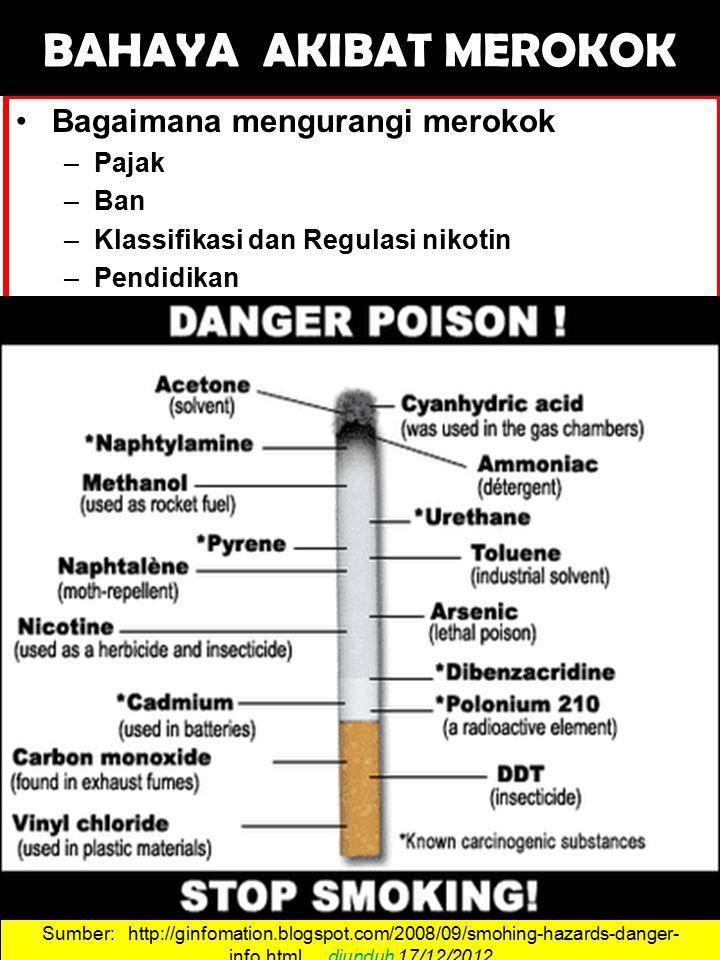 Bagaimana mengurangi merokok –Pajak –Ban –Klassifikasi dan Regulasi nikotin –Pendidikan Sumber: http://ginfomation.blogspot.com/2008/09/smohing-hazards-danger- info.html_...diunduh 17/12/2012_...diunduh BAHAYA AKIBAT MEROKOK