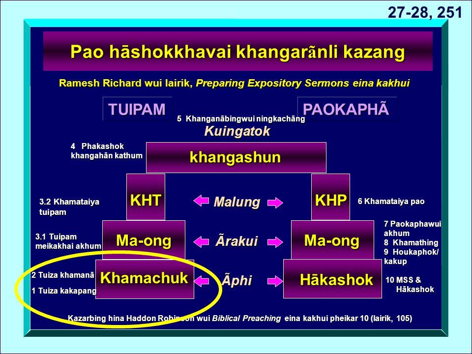 Varetui hãshokkhavãi khangarãnwui aponghi akhasi yanghamkhuisa...