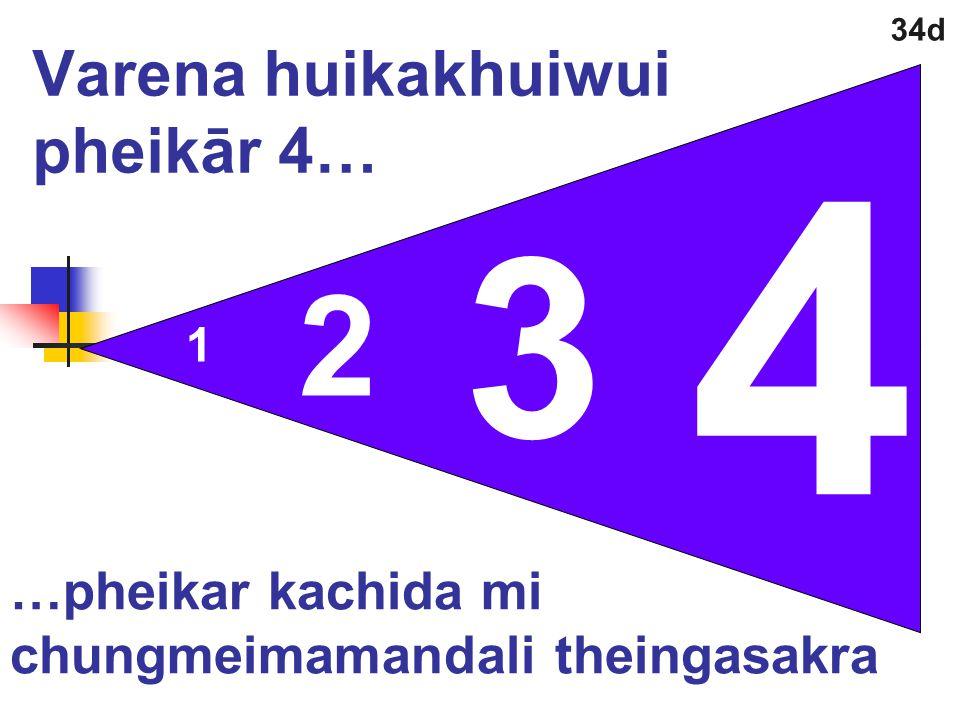 I. Tātungkahai mi ākhali Church na huikhui khavai āpong chiva kashap eina tangda khalattawui alungli kupsangkhuiki kachina (15-17) Tuizā 15-17 wui tui