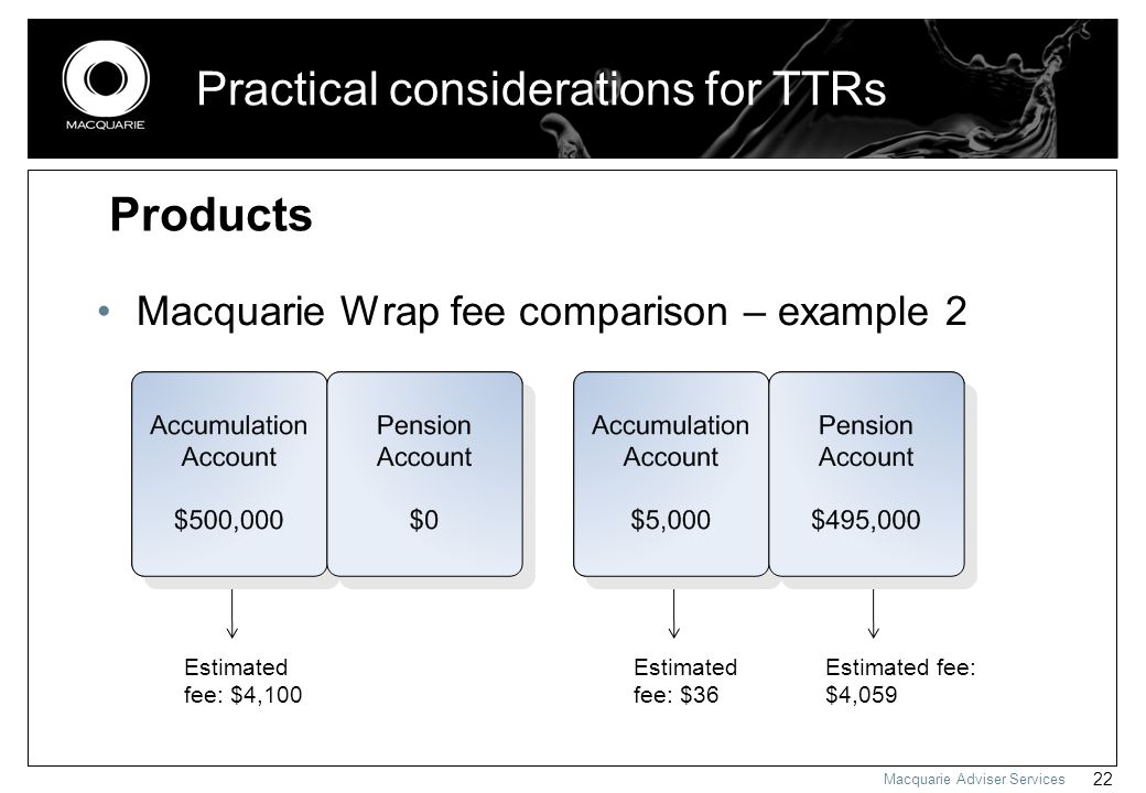 Macquarie Adviser Services 22 Practical considerations for TTRs Macquarie Wrap fee comparison – example 2 Products Estimated fee: $4,100 Estimated fee