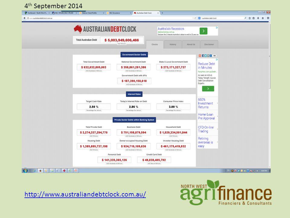 http://www.australiandebtclock.com.au/ 4 th September 2014