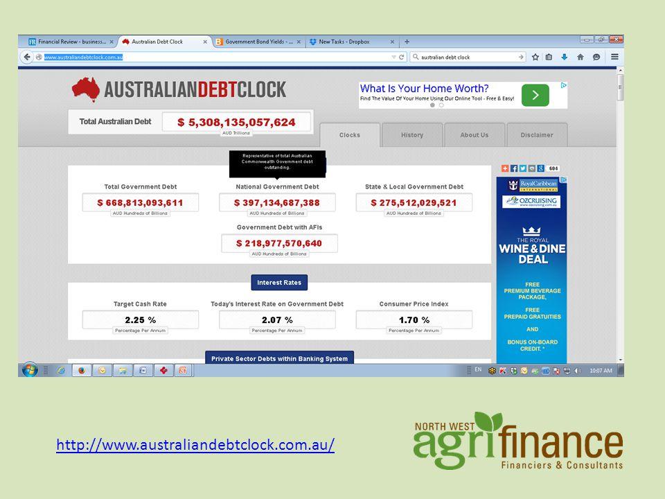 http://www.australiandebtclock.com.au/