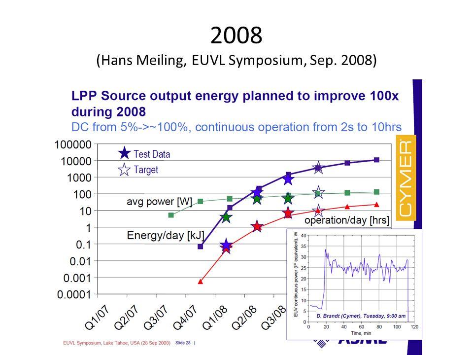 2008 (Hans Meiling, EUVL Symposium, Sep. 2008)