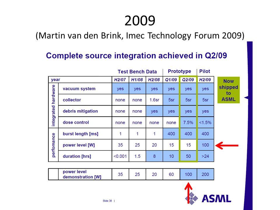 2009 ( Martin van den Brink, Imec Technology Forum 2009 )