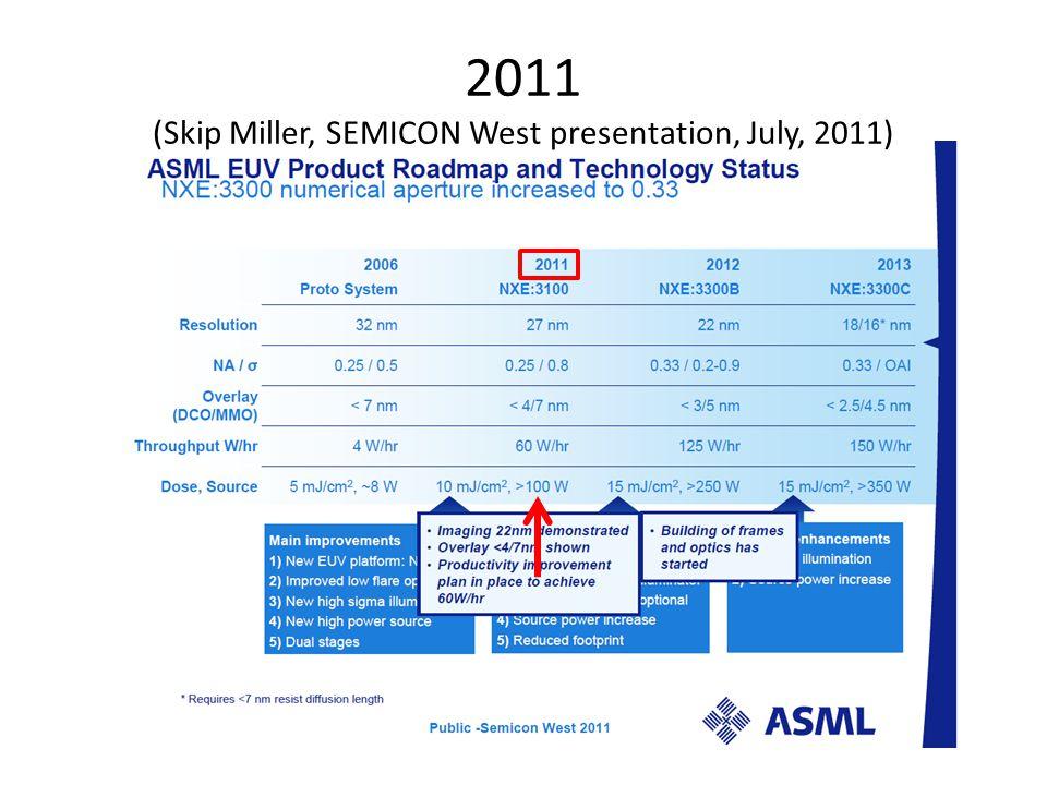 2011 (Skip Miller, SEMICON West presentation, July, 2011)