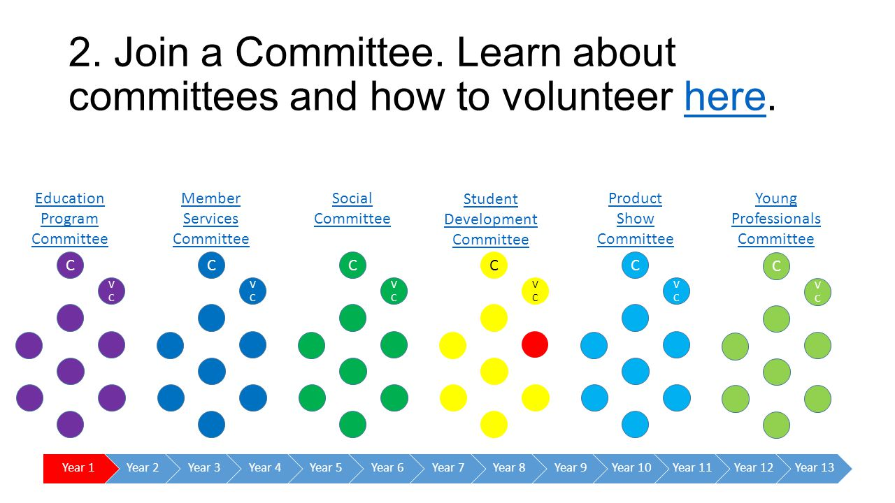 1. Volunteers must be a member of ISPE Join todayJoin today