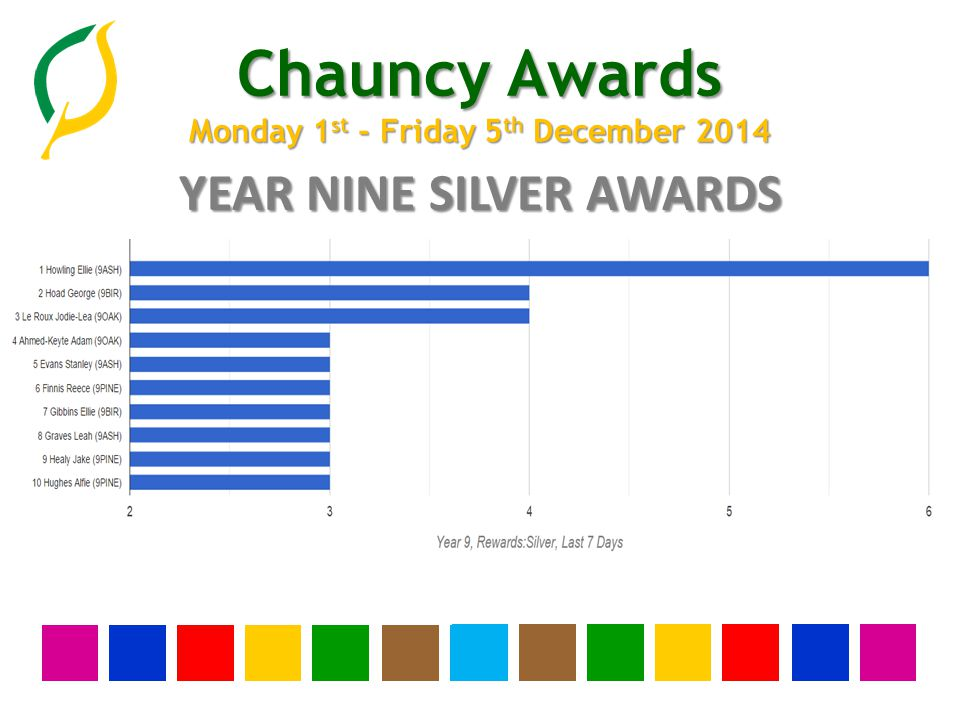 Chauncy Awards Monday 1 st - Friday 5 th December 2014 YEAR EIGHT SILVER AWARDS