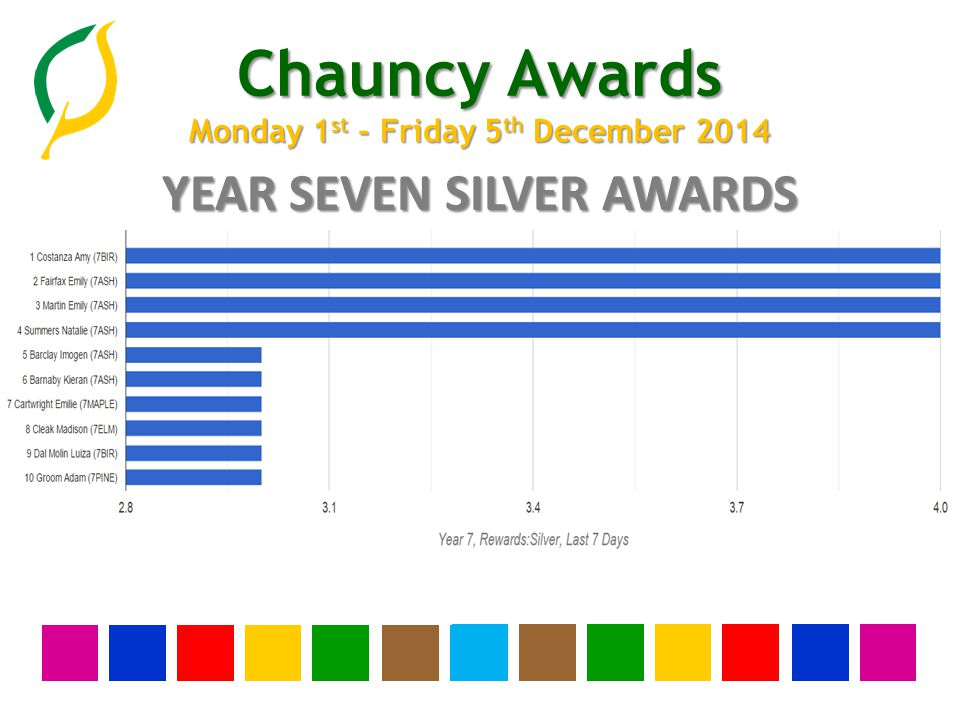 Chauncy Awards Monday 1 st - Friday 5 th December 2014 YEAR THIRTEEN BRONZE AWARDS None this week