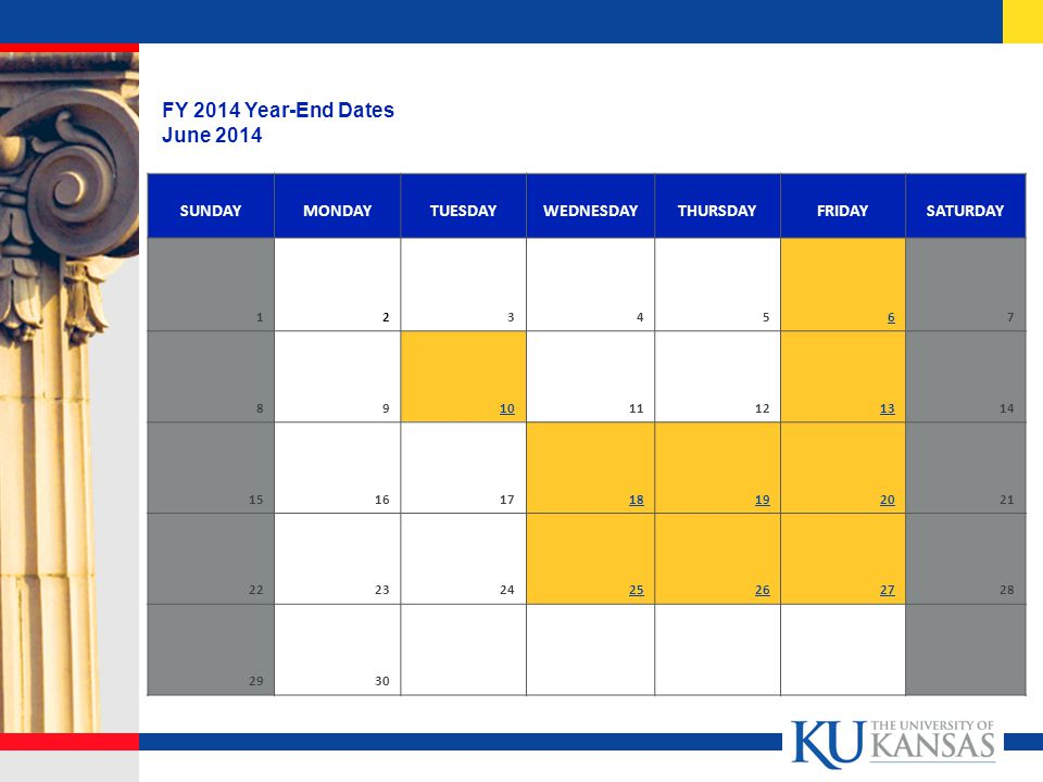 June 25 Business Unit TimeSubject Matter KURES5:00 p.m.Accounting changes or journal entries (org., fund, etc.) UKANS & KURES MorningKUPPS access restored for FY 2015 transactions Back to June Calendar