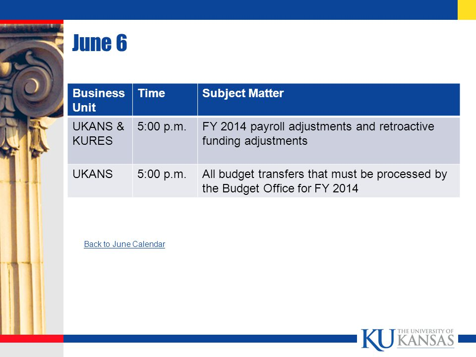 June 6 Business Unit TimeSubject Matter UKANS & KURES 5:00 p.m.FY 2014 payroll adjustments and retroactive funding adjustments UKANS5:00 p.m.All budget transfers that must be processed by the Budget Office for FY 2014 Back to June Calendar