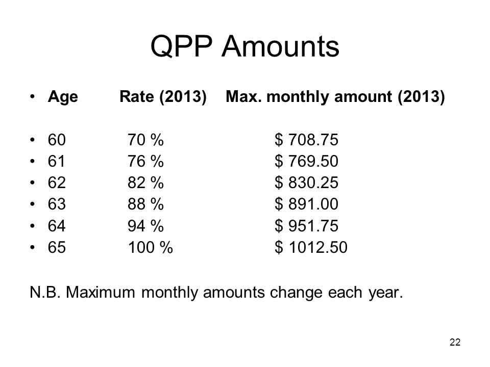 QPP Amounts Age Rate (2013) Max.