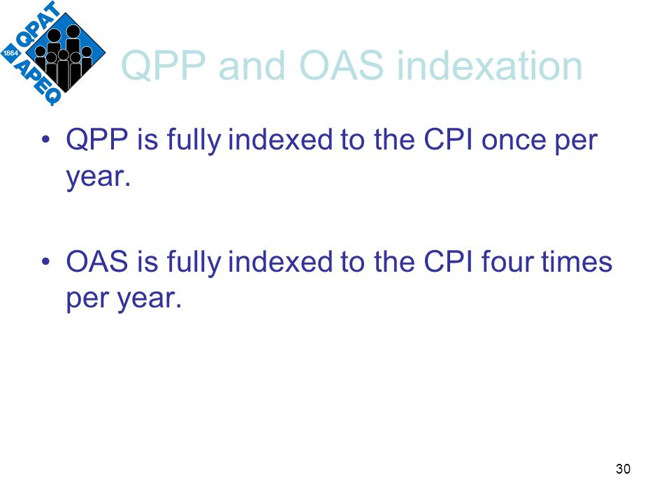 QPP and OAS indexation QPP is fully indexed to the CPI once per year.