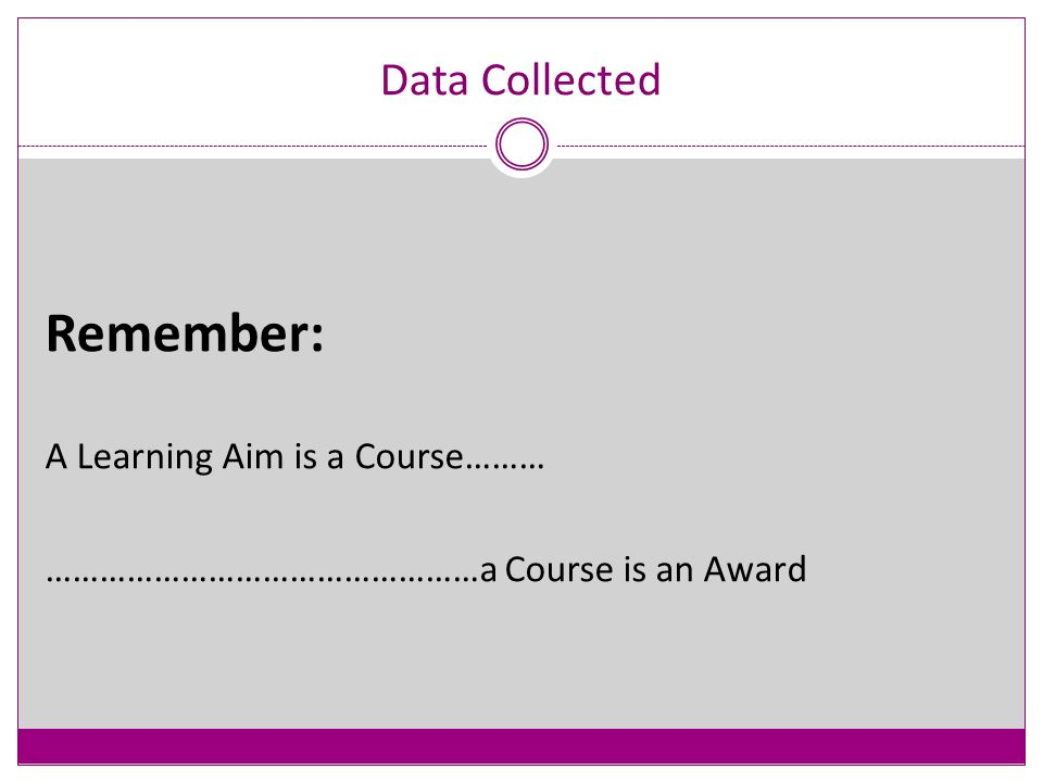 Data Collected A RESIT…..